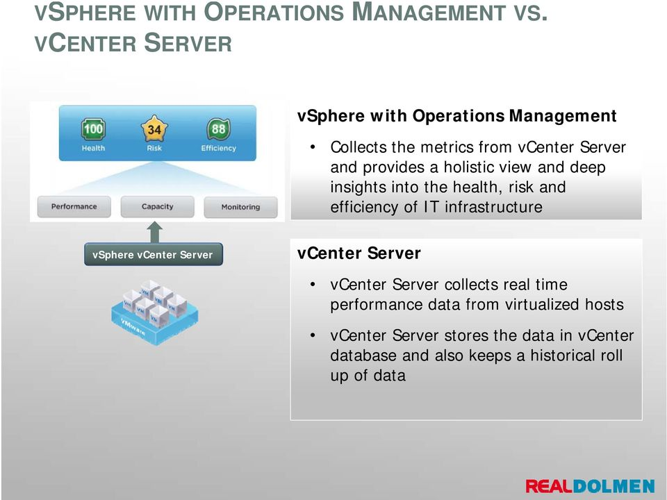 holistic view and deep insights into the health, risk and efficiency of IT infrastructure vsphere vcenter