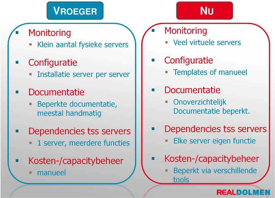 manueel VROEGER NU Monitoring Veel virtuele servers Configuratie Templates of manueel Documentatie
