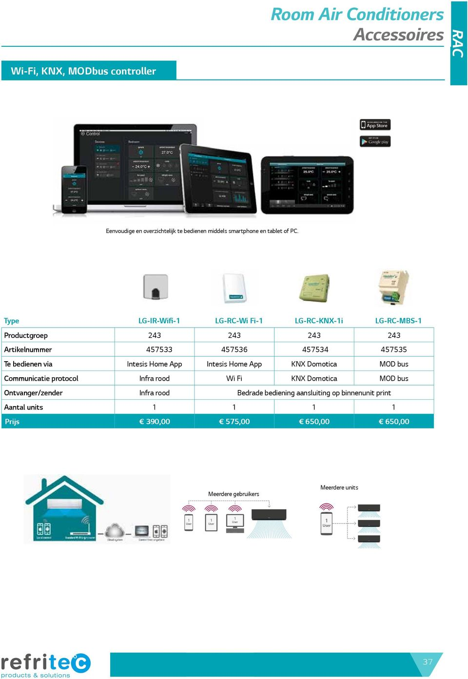 pp Intesis Home pp KNX Domotica MOD bus Communicatie protocol Infra rood Wi Fi KNX Domotica MOD bus Ontvanger/zender Infra rood Bedrade bediening