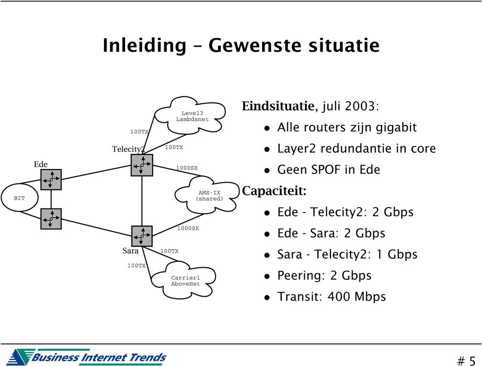 routers zijn gigabit Layer2 redundantie in core Geen SPOF in Ede Capaciteit: Ede -