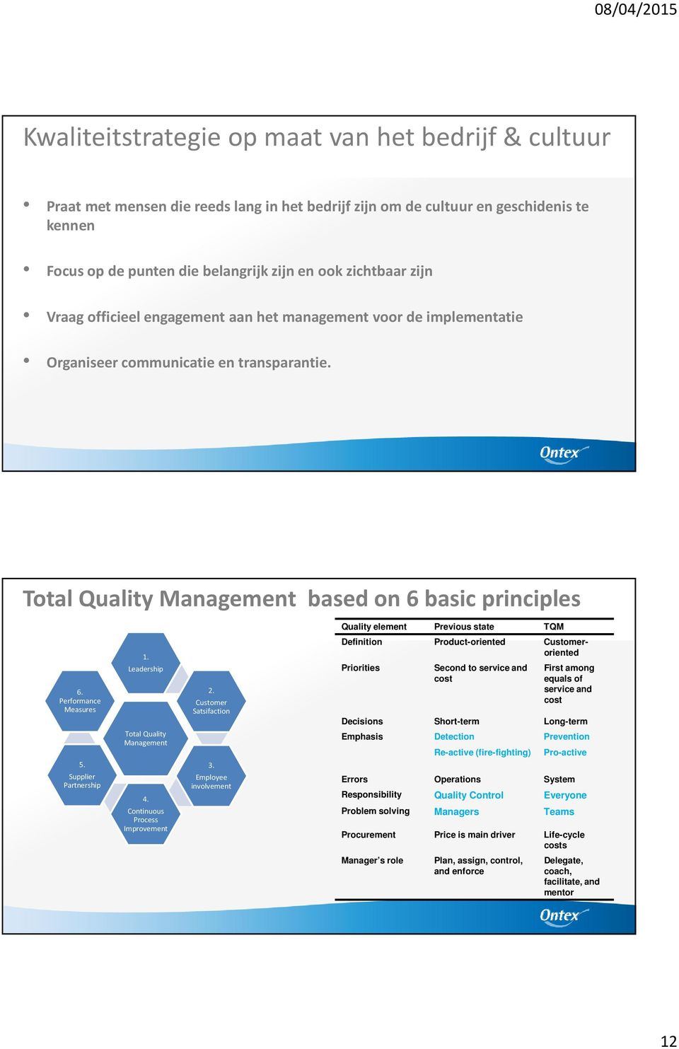 Performance Measures 5. Supplier Partnership 1. Leadership Total Quality Management 4. Continuous Process Improvement 2. Customer Satsifaction 3.