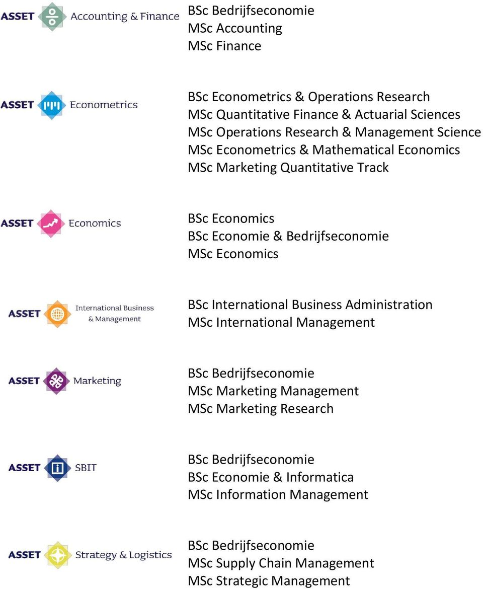 MSc Economics BSc International Business Administration MSc International Management BSc Bedrijfseconomie MSc Marketing Management MSc Marketing