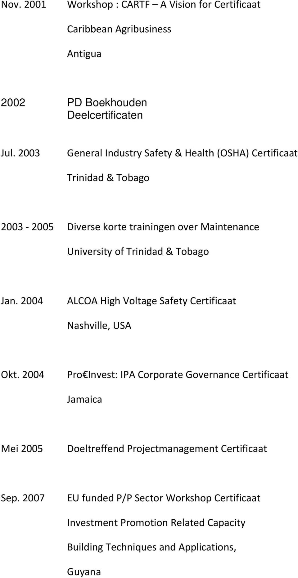 & Tobago Jan. 2004 ALCOA High Voltage Safety Certificaat Nashville, USA Okt.
