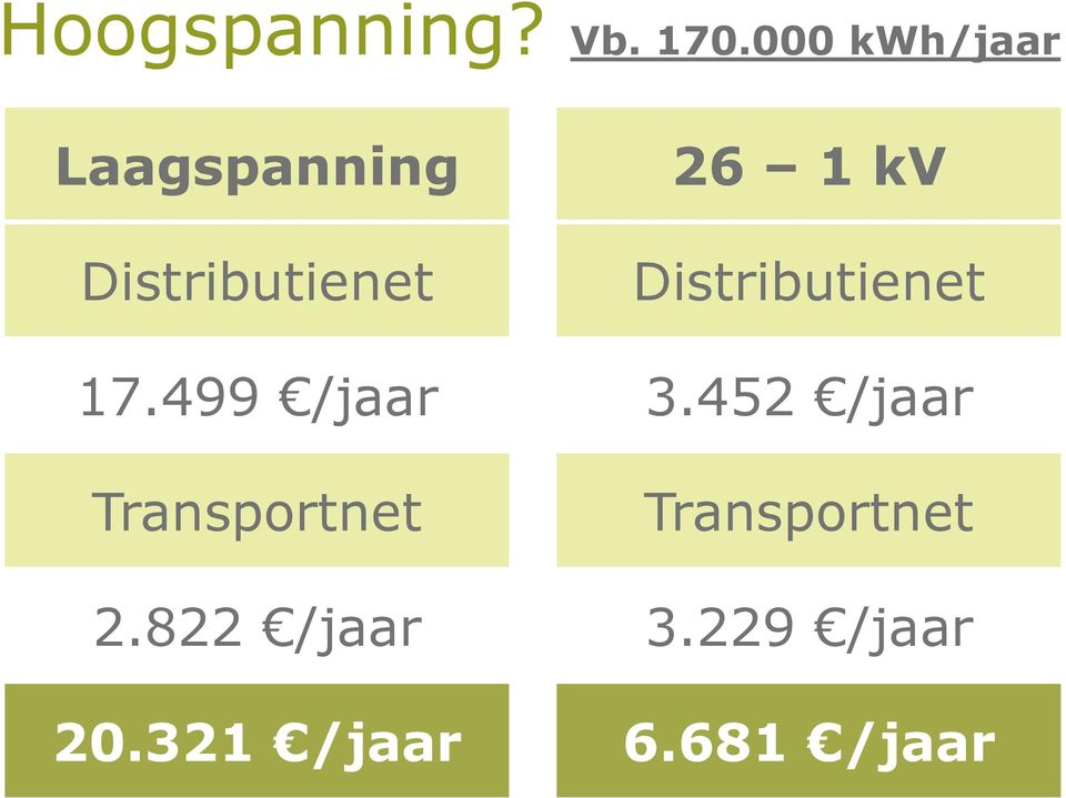 499 /jaar Transportnet 2.