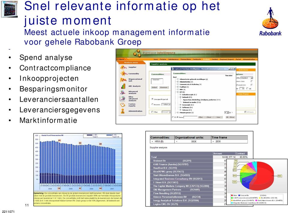 analyse Contractcompliance Inkoopprojecten Besparingsmonitor