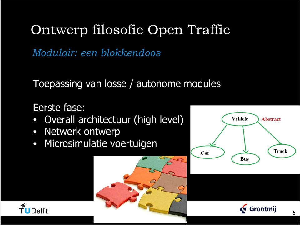 modules Eerste fase: Overall architectuur (high