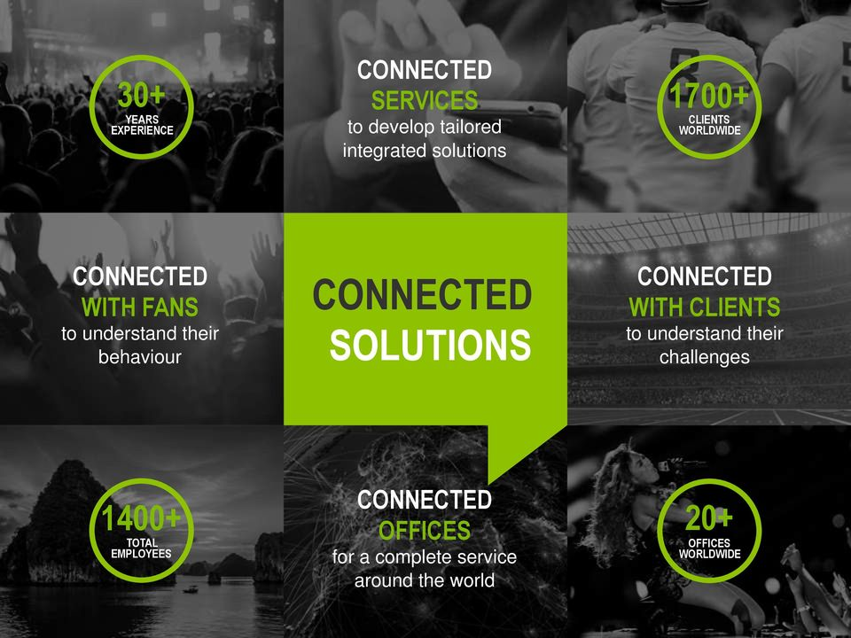 CONNECTED SOLUTIONS CONNECTED WITH CLIENTS to understand their challenges 1400+