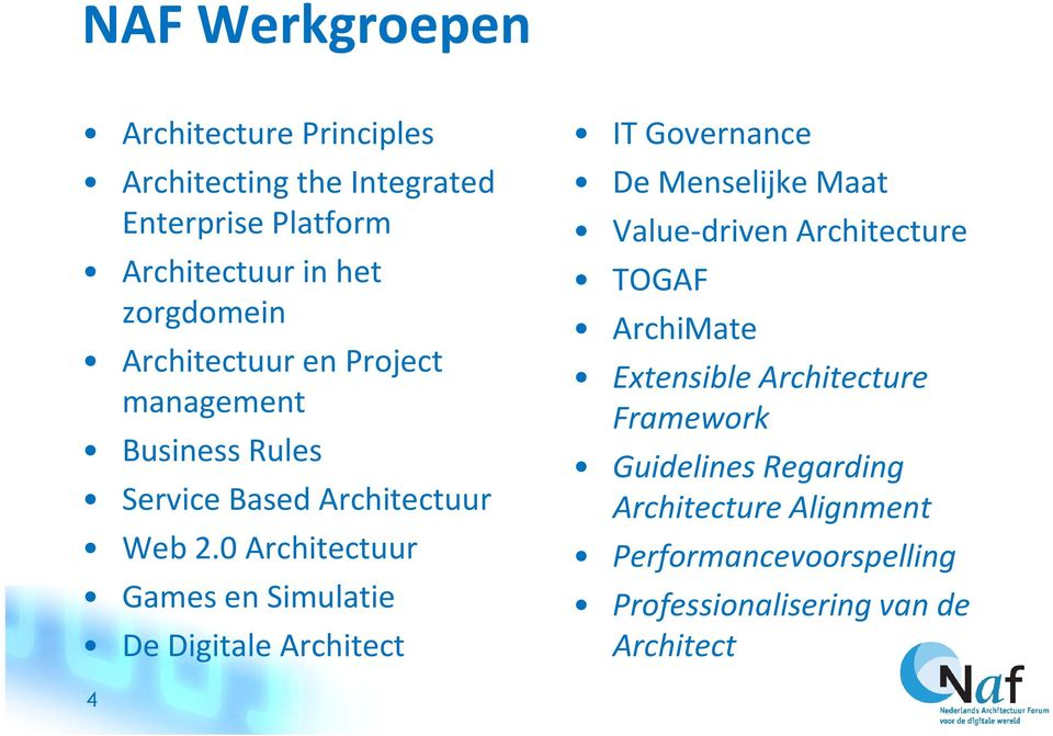 0 Architectuur Games en Simulatie De DigitaleArchitect IT Governance De Menselijke Maat Value-driven Architecture