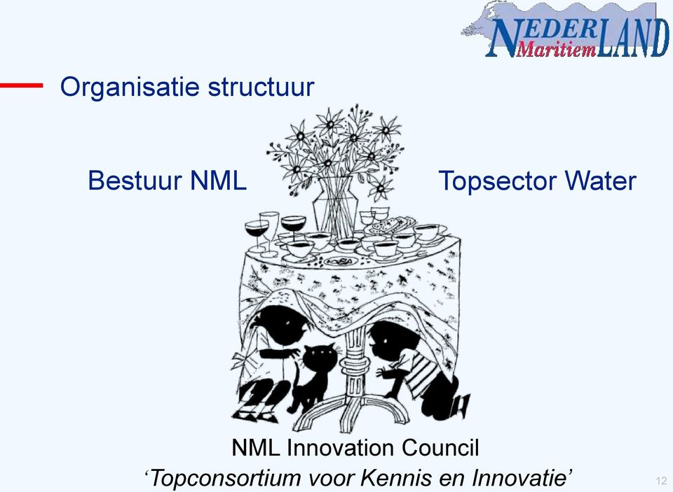 NML Innovation Council