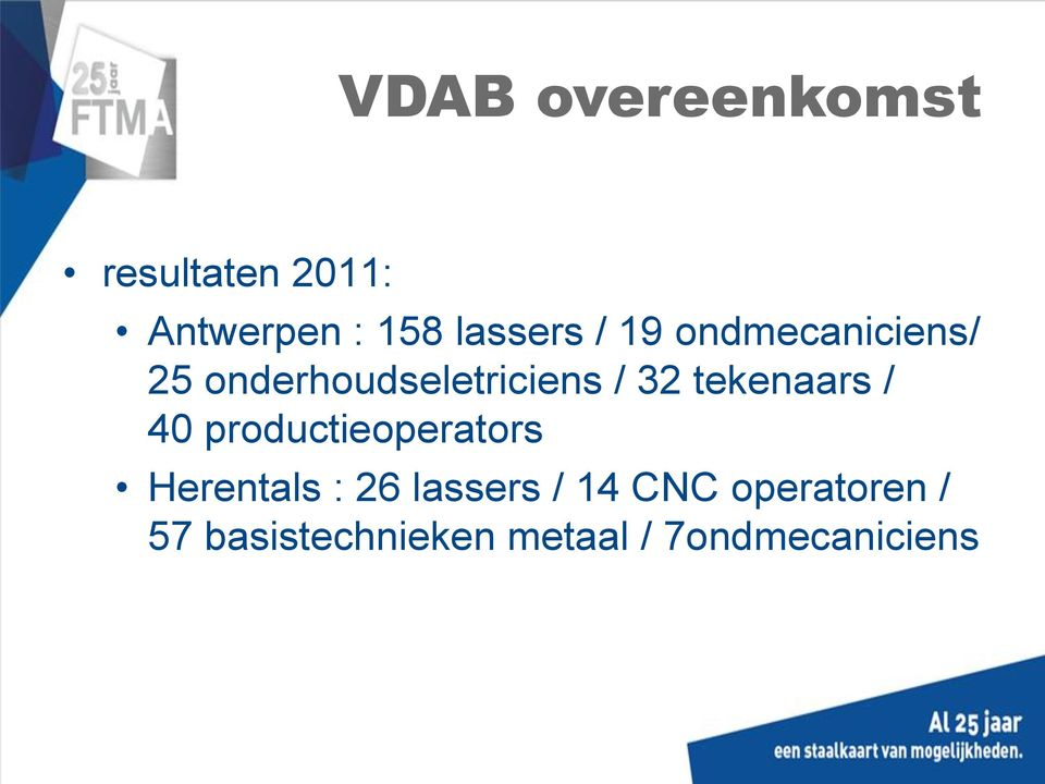32 tekenaars / 40 productieoperators Herentals : 26