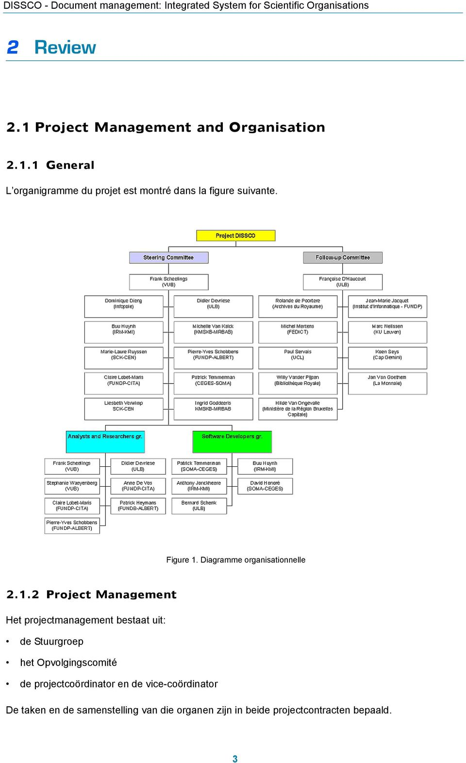 Diagramme organisationnelle 2.1.