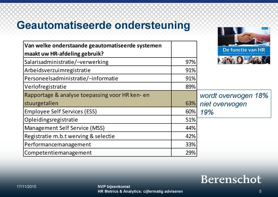 analyse toepassing voor HR ken- en stuurgetallen 63% Employee Self Services (ESS) 60% Opleidingsregistratie 51% Management Self Service (MSS)