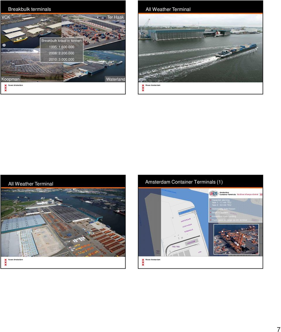 Container Terminals (1) Capaciteit planning fase 1: 1.1 mln TEU fase 2: 3.