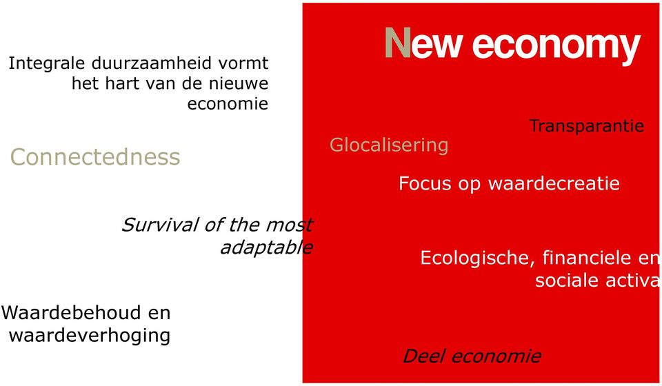 most adaptable New economy Glocalisering Transparantie Focus op