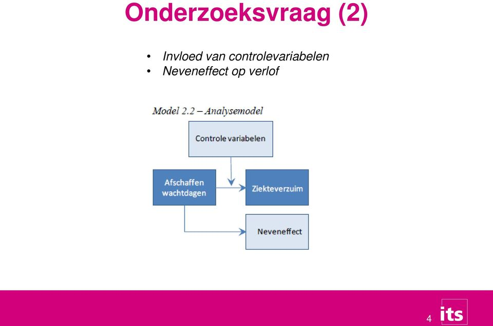 controlevariabelen