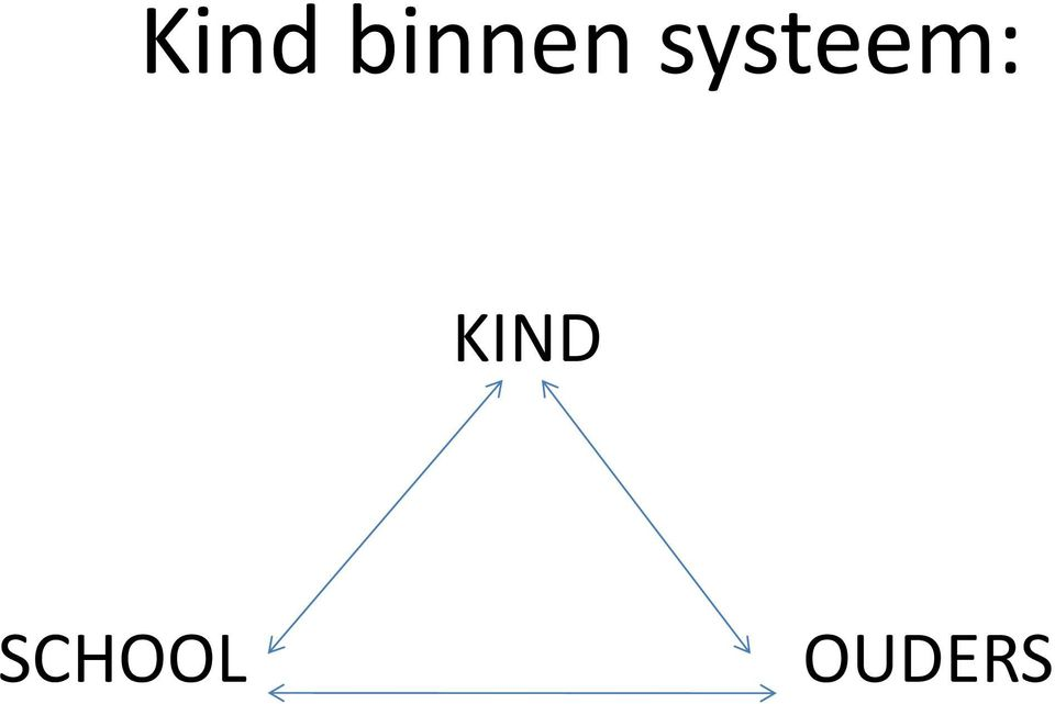 systeem: