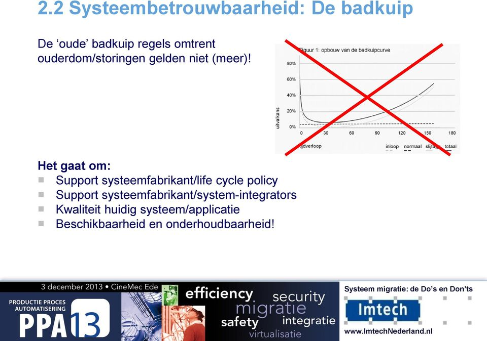 Het gaat om: Support systeemfabrikant/life cycle policy Support
