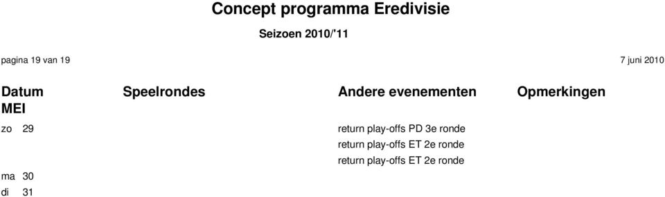 return play-offs ET 2e ronde