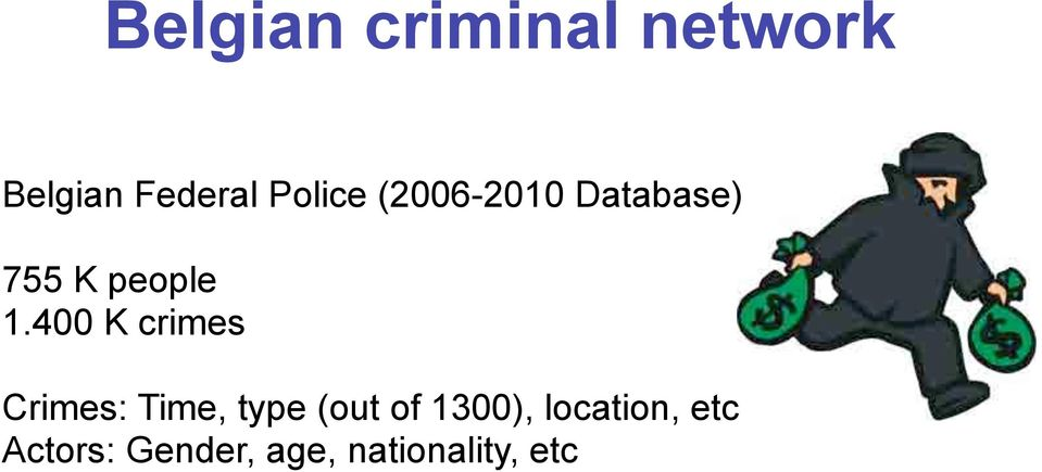 400 K crimes Crimes: Time, type (out of 100),