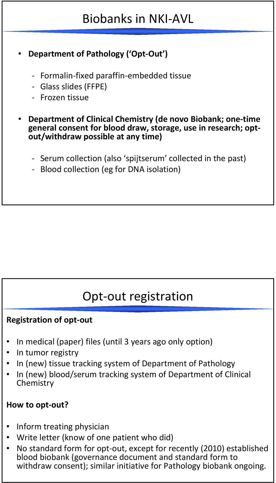 of opt out Opt out registration In medical (paper) files (until 3 years ago only option) In tumor registry In (new) tissue tracking system of Department of Pathology In (new) blood/serum tracking