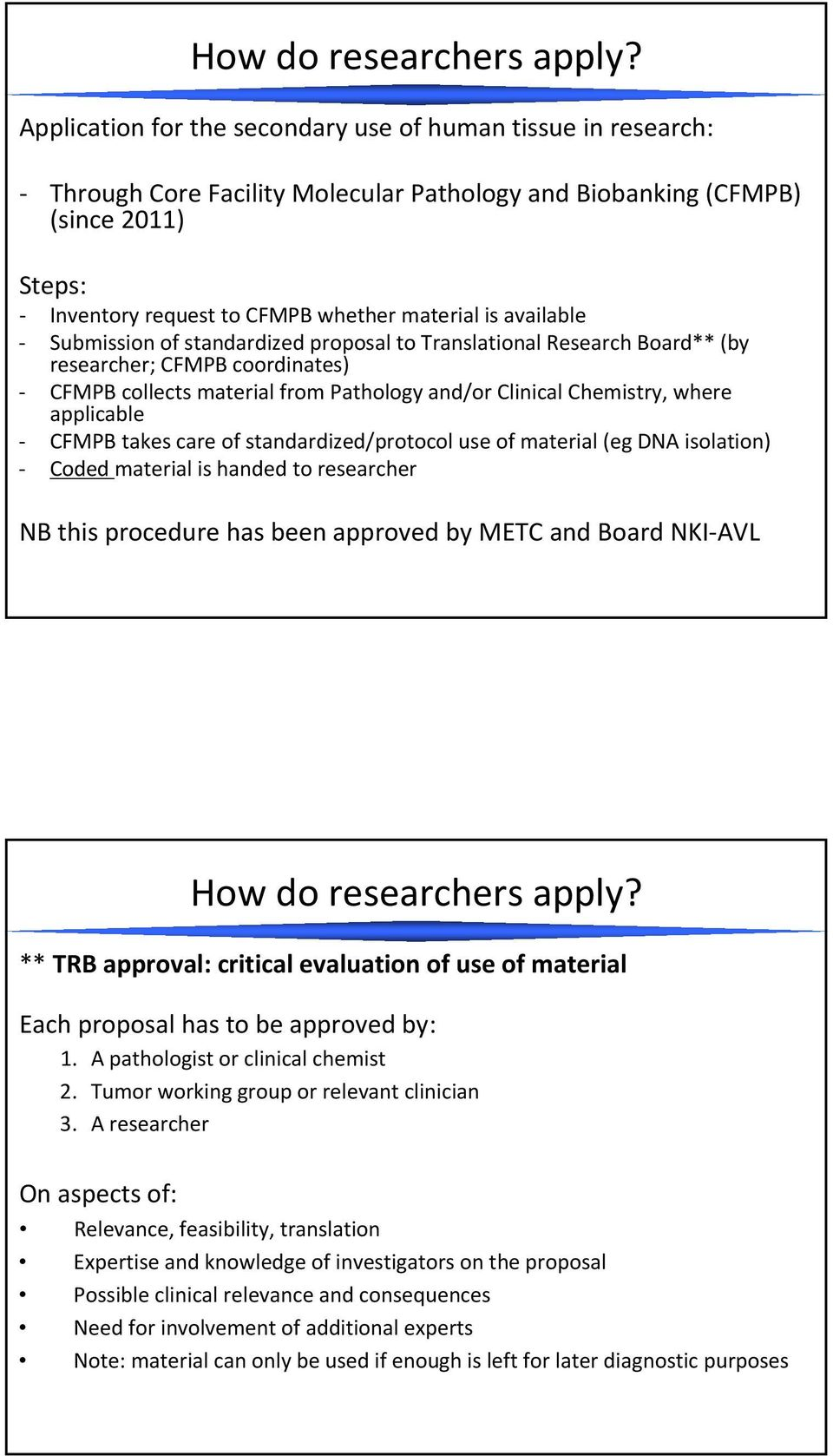 available Submission of standardized proposal to Translational Research Board** (by researcher; CFMPB coordinates) CFMPB collects material from Pathology and/or Clinical Chemistry, where applicable
