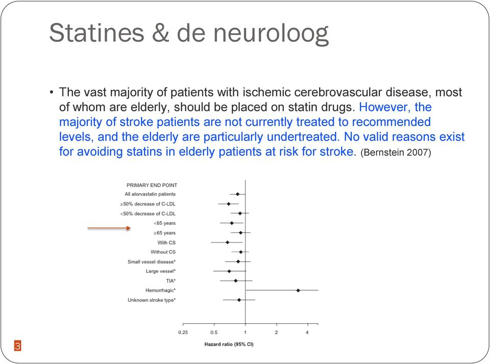 However, the majority of stroke patients are not currently treated to recommended levels,