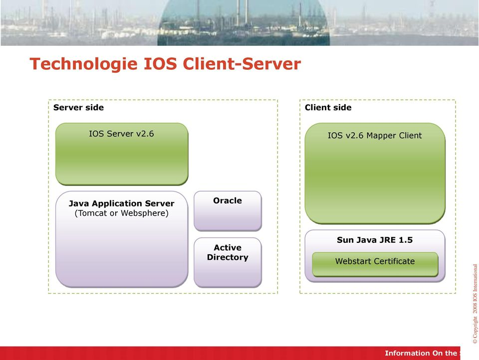 6 Mapper Client Java Application Server (Tomcat