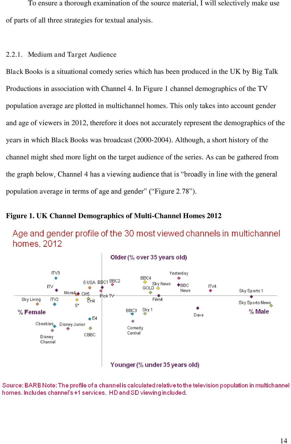 In Figure 1 channel demographics of the TV population average are plotted in multichannel homes.