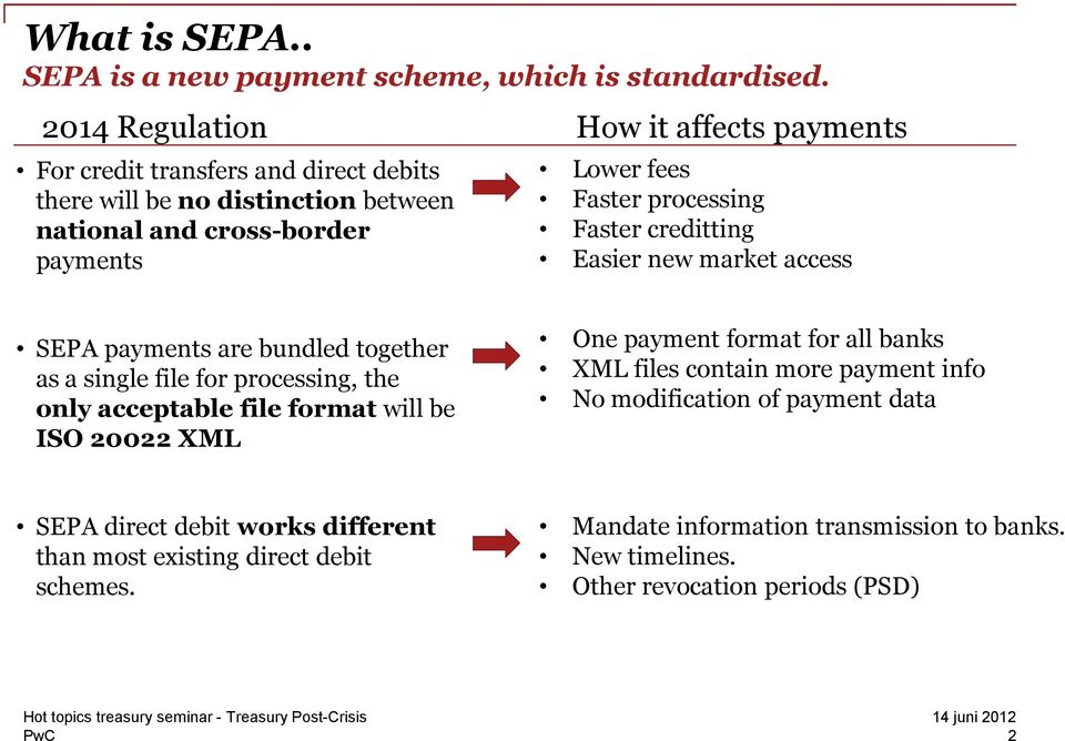 creditting Easier new market access SEPA payments are bundled together as a single file for processing, the only acceptable file format will be ISO 20022 XML One payment format for all