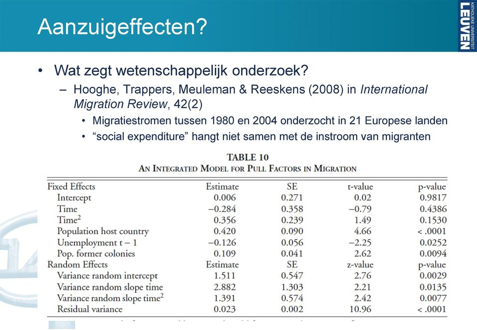 Migration Review, 42(2) Migratiestromen tussen 1980 en 2004