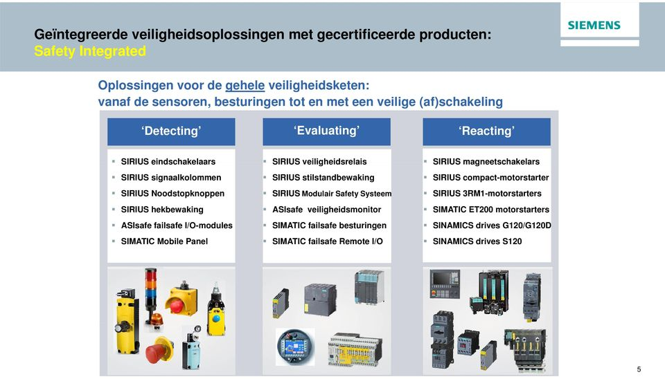 Mobile Panel SIRIUS veiligheidsrelais SIRIUS stilstandbewaking SIRIUS Modulair Safety Systeem ASIsafe veiligheidsmonitor SIMATIC failsafe besturingen SIMATIC failsafe Remote I/O