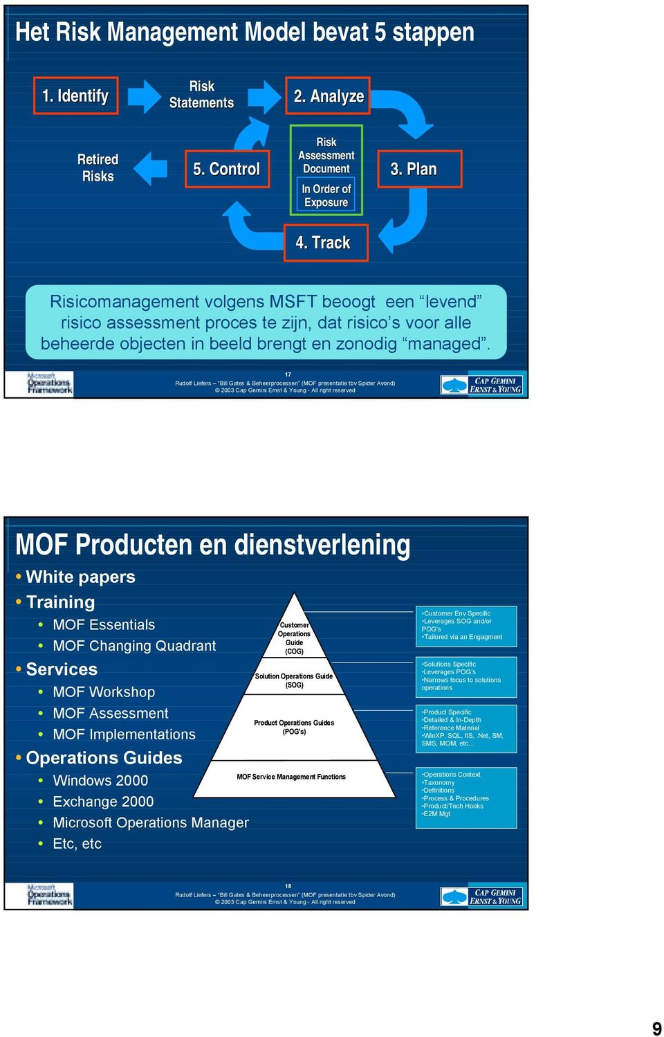 17 MOF Producten en dienstverlening! White papers! Training! MOF Essentials! MOF Changing Quadrant! Services! MOF Workshop! MOF Assessment! MOF Implementations! Guides! Windows 2000! Exchange 2000!