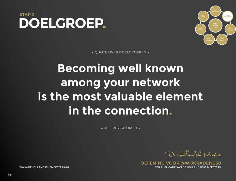 network is the most valuable