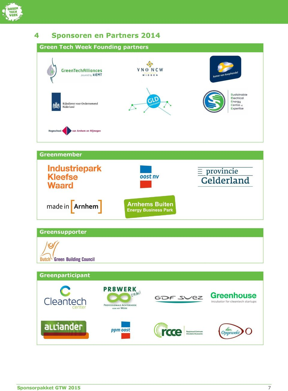 partners Greenmember