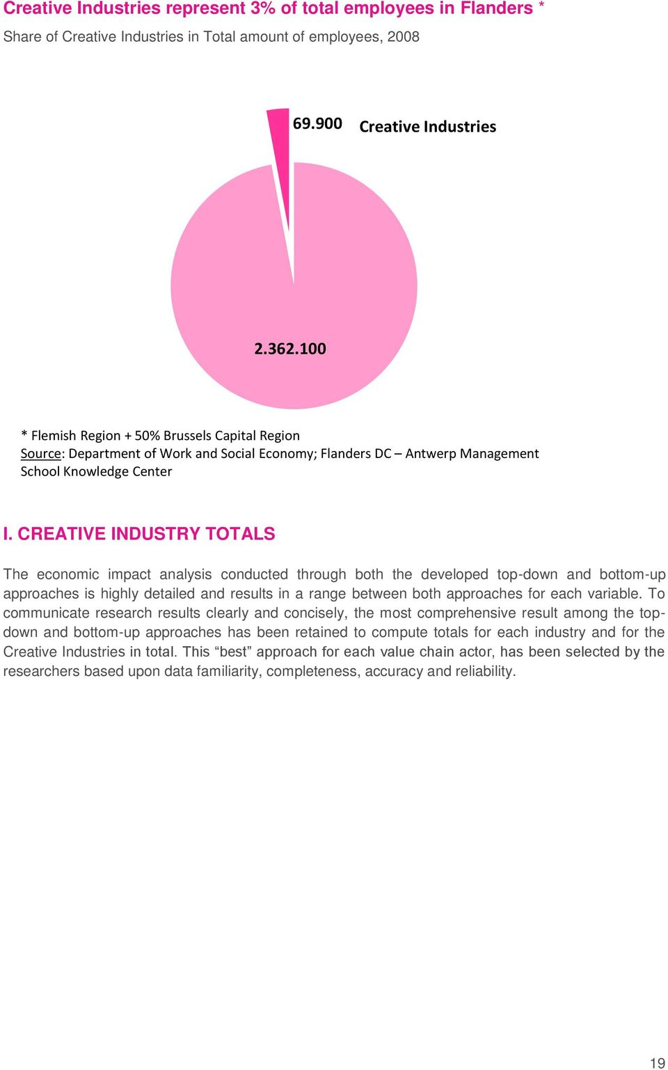 CREATIVE INDUSTRY TOTALS The economic impact analysis conducted through both the developed top-down and bottom-up approaches is highly detailed and results in a range between both approaches for each