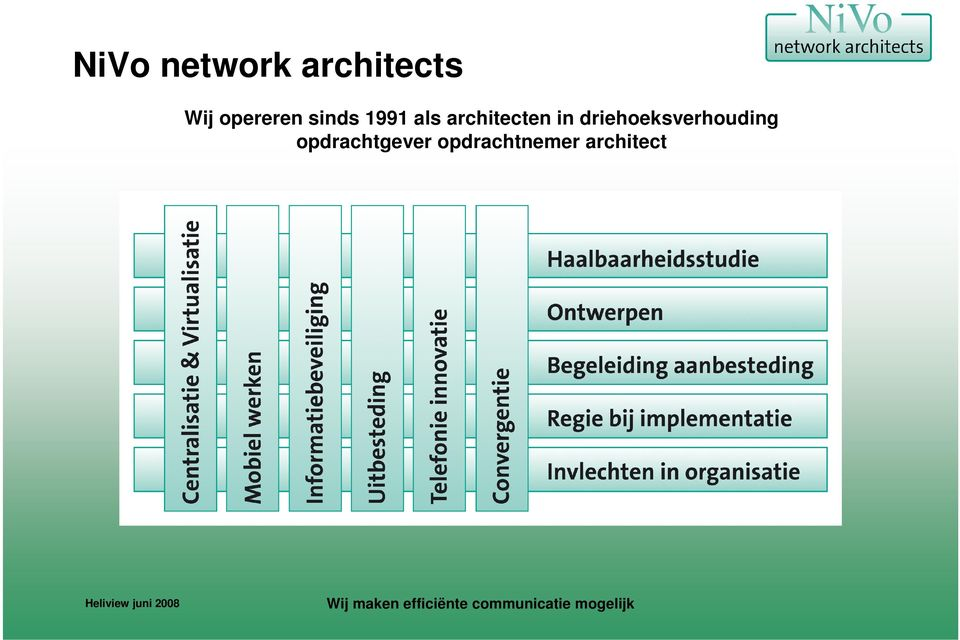 architecten in