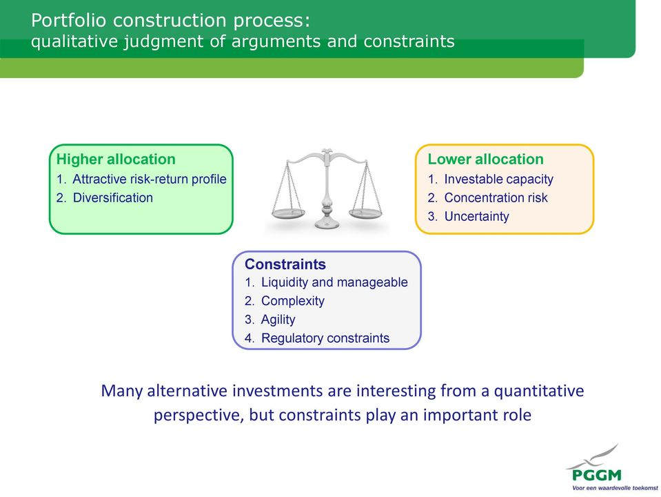 Concentration risk 3. Uncertainty Constraints 1. Liquidity and manageable 2. Complexity 3. Agility 4.