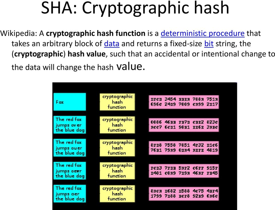 returns a fixed-size bit string, the (cryptographic) hash value, such