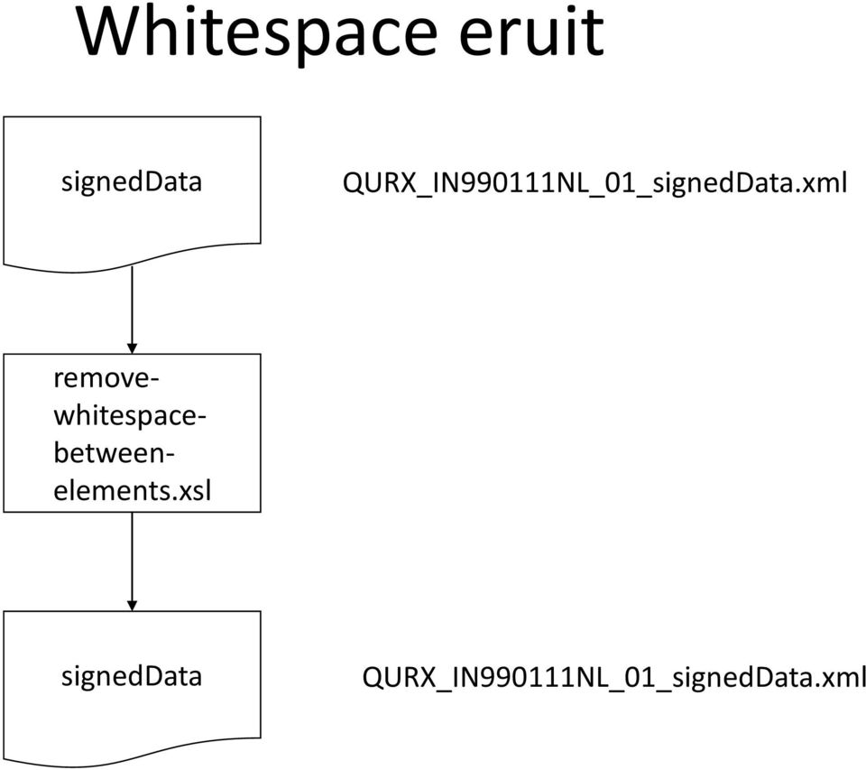 xml removewhitespacebetweenelements.