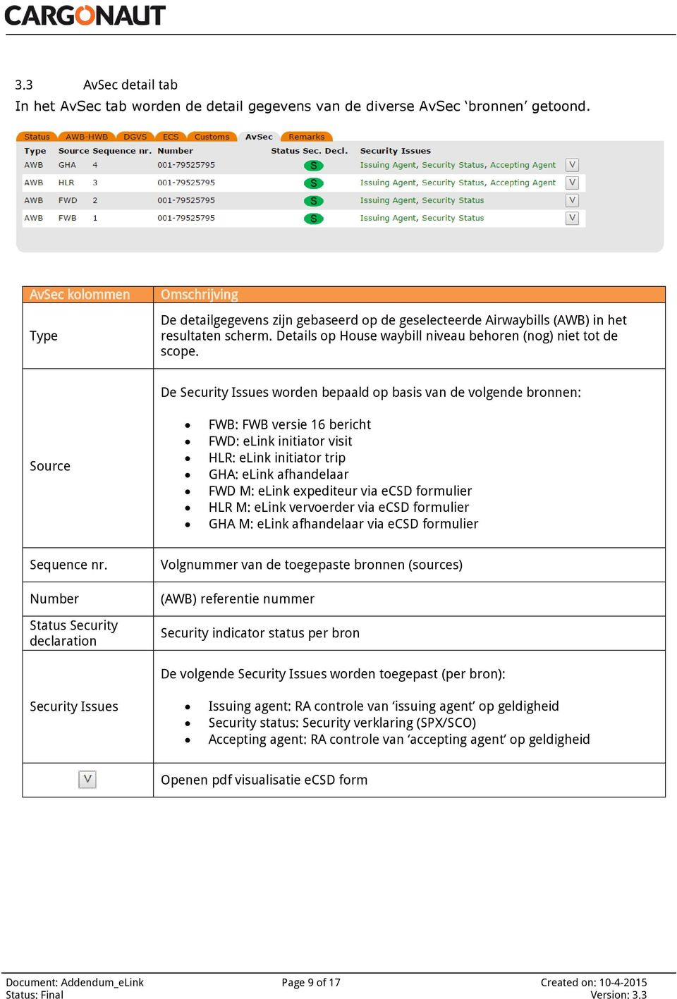 De Security Issues worde bepaald op basis va de volgede broe: Source FWB: FWB versie 16 bericht FWD: elik iitiator visit HLR: elik iitiator trip GHA: elik afhadelaar FWD M: elik expediteur via ecsd