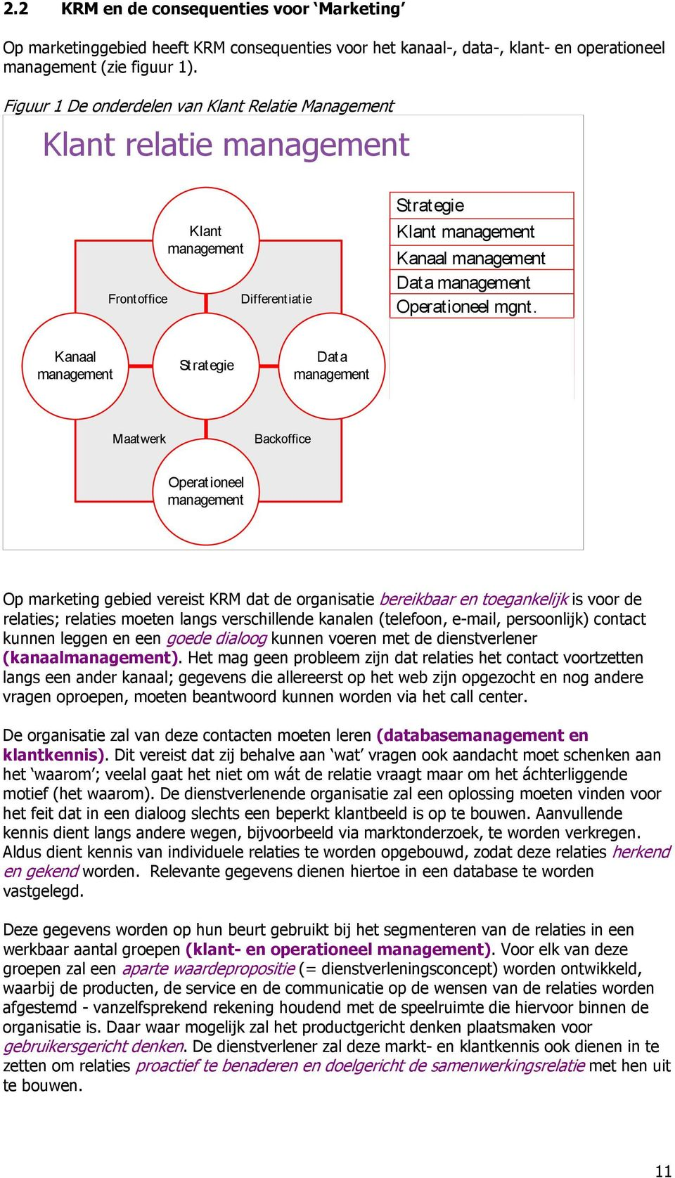 management Cultuur Kanaal Relatiebeleid Organisatie management Communicatie Verkoopstrategie Data Kanaalparticipanten Ondersteuning management Operationeel Data strategie mgnt.