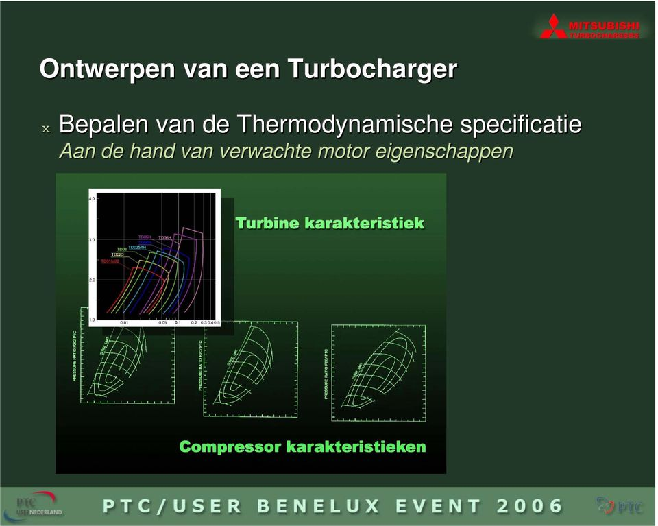 Thermodynamische specificatie