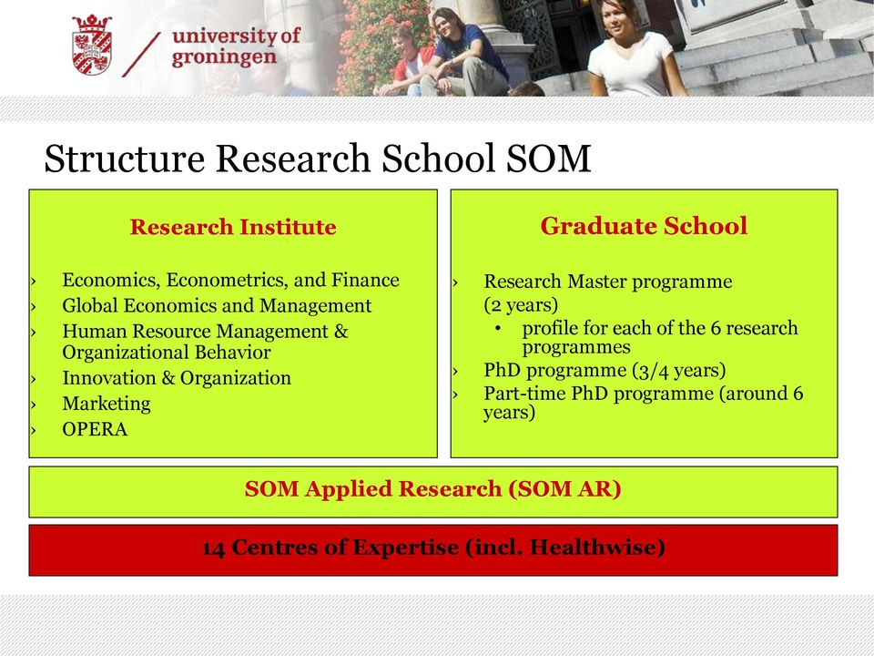 Graduate School Research Master programme (2 years) profile for each of the 6 research programmes PhD programme