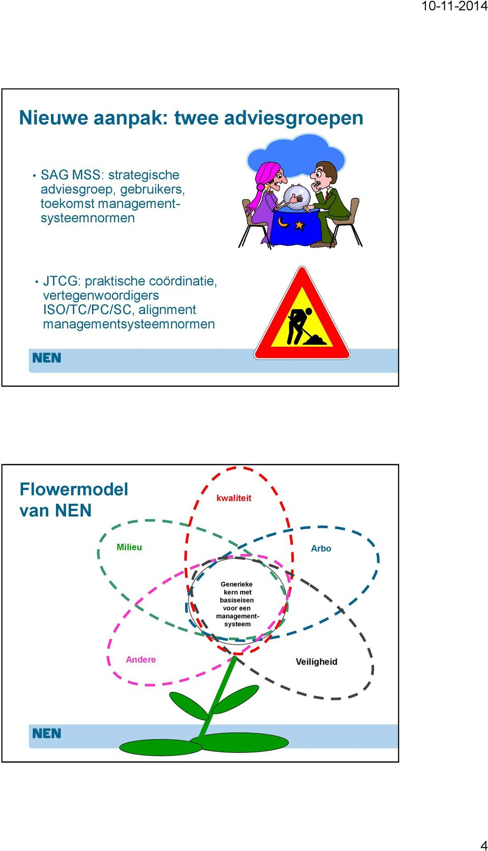 ISO/TC/PC/SC, alignment managementsysteemnormen Flowermodel van NEN kwaliteit