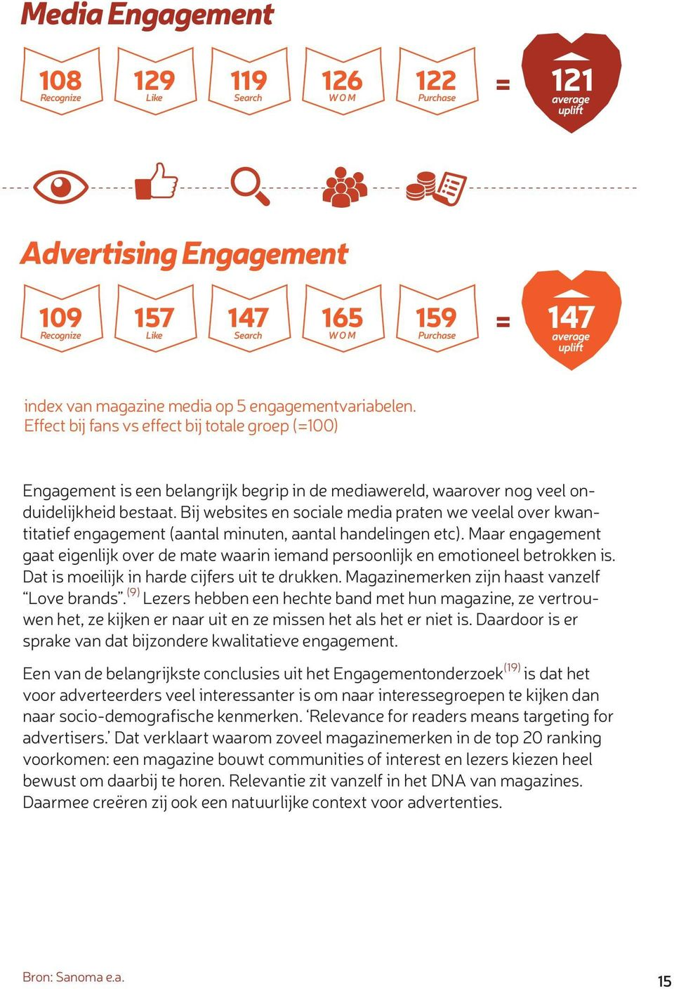 Bij websites en sociale media praten we veelal over kwantitatief engagement (aantal minuten, aantal handelingen etc).