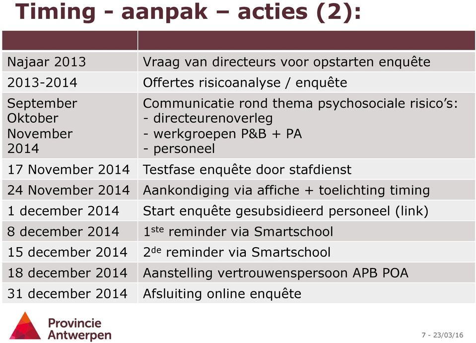November 2014 Aankondiging via affiche + toelichting timing 1 december 2014 Start enquête gesubsidieerd personeel (link) 8 december 2014 1 ste reminder via