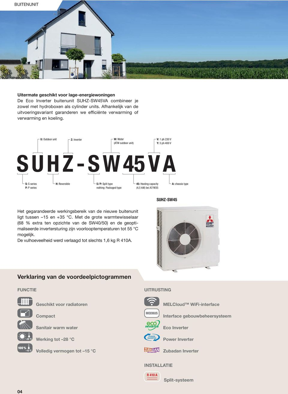 U: Outdoor unit Z: Inverter W: Water (ATW outdoor unit) V: 1 ph 230 V Y: 3 ph 400 V S U H Z - S W 45 V A S: S series P: P series H: Reversible S / P: Split type nothing: Packaged type 45: Heating
