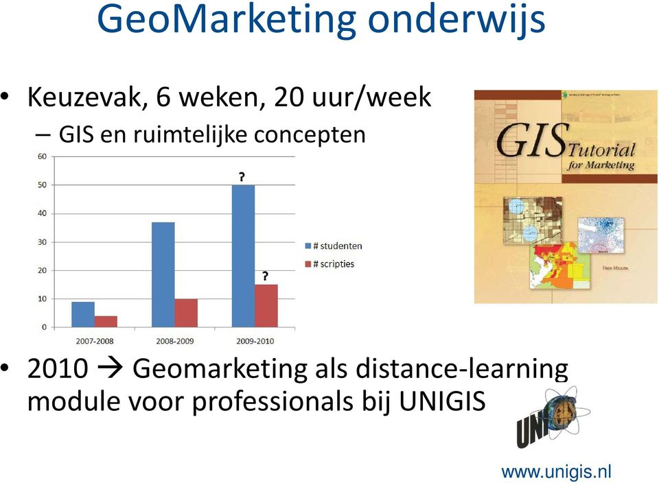 2010 Geomarketing als distance-learning