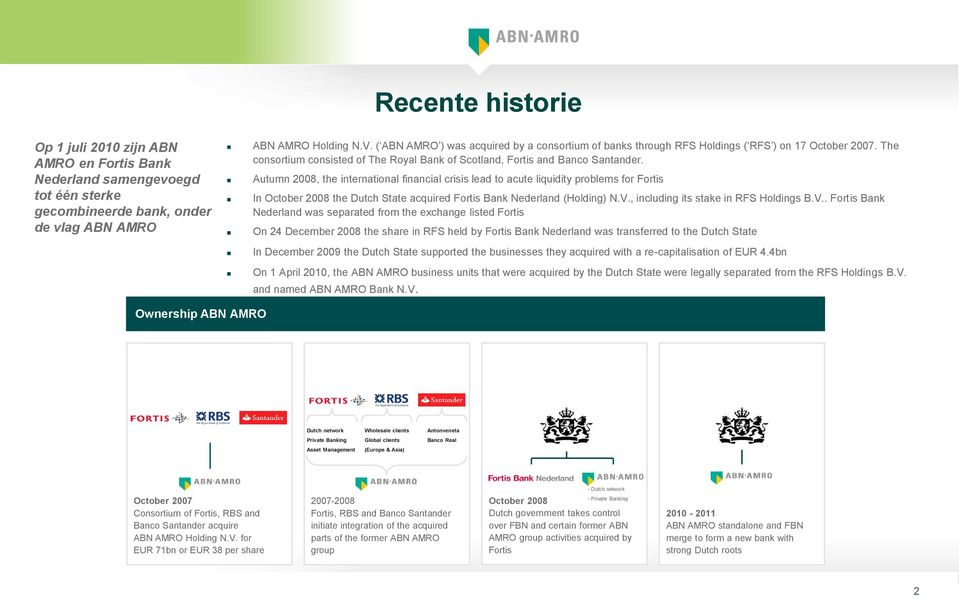 Autumn 2008, the international financial crisis lead to acute liquidity problems for Fortis In October 2008 the Dutch State acquired Fortis Bank Nederland (Holding) N.V.