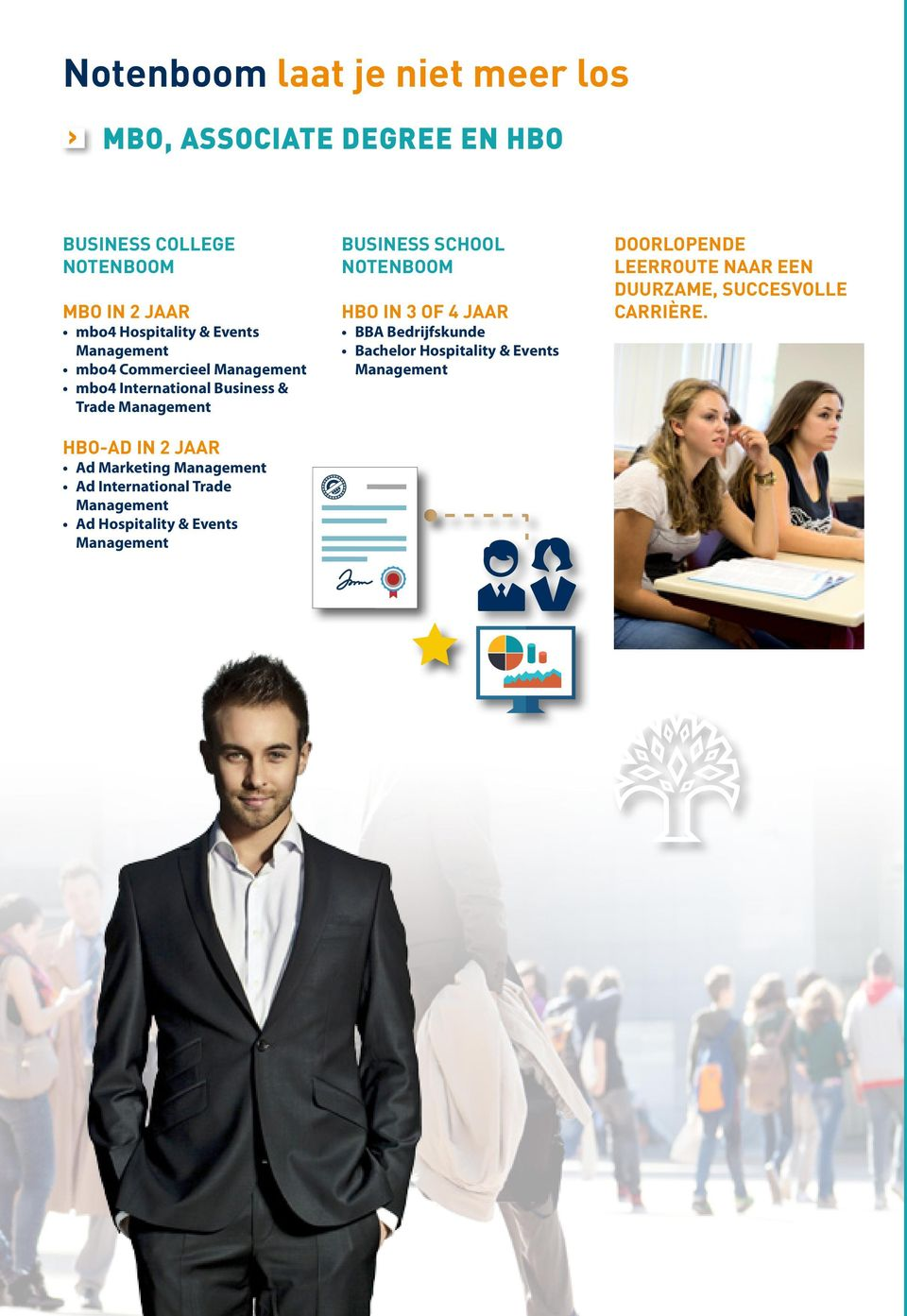 Marketing Ad International Trade Ad Hospitality & Events BUSINESS SCHOOL NOTENBOOM hbo in 3 of 4 jaar